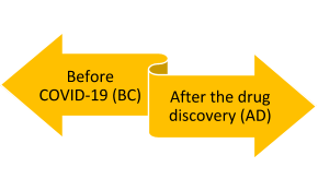 an images showing AD and BC